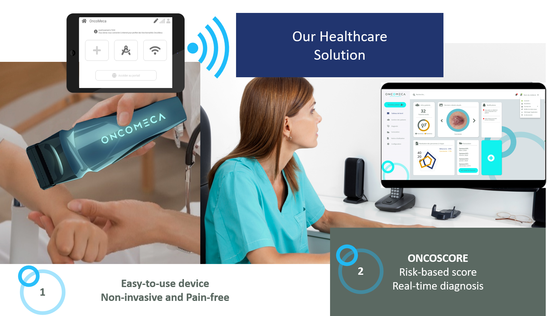 Oue Healthcare solution