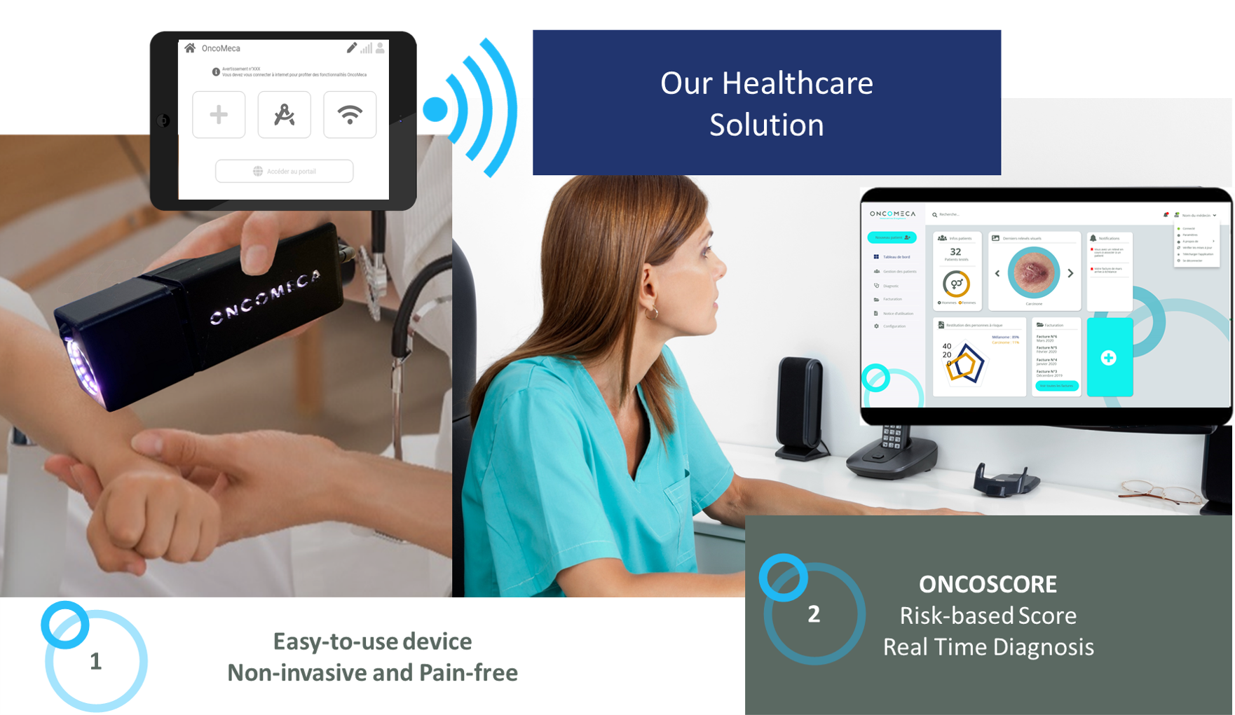 Our Healthcare Solution